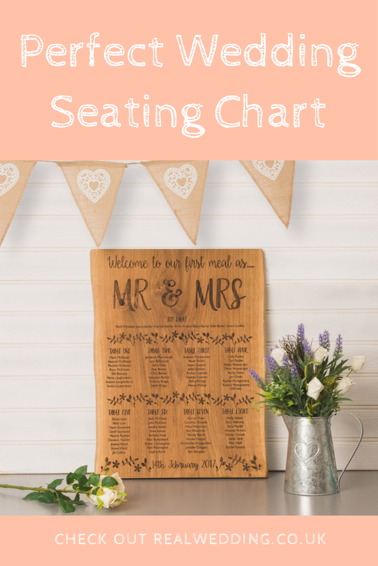 Creating the Perfect Wedding Seating Chart | RealWedding.co.uk|