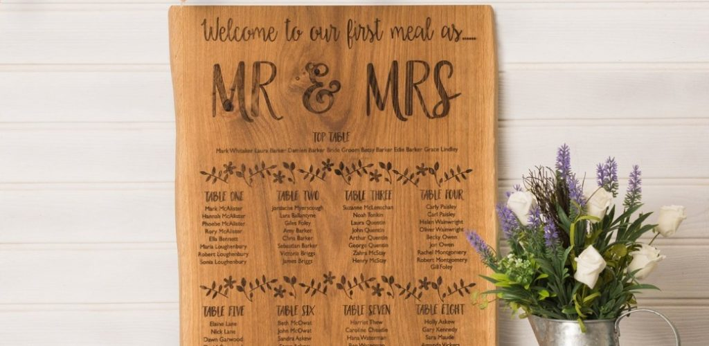 Creating the Perfect Wedding Seating Chart