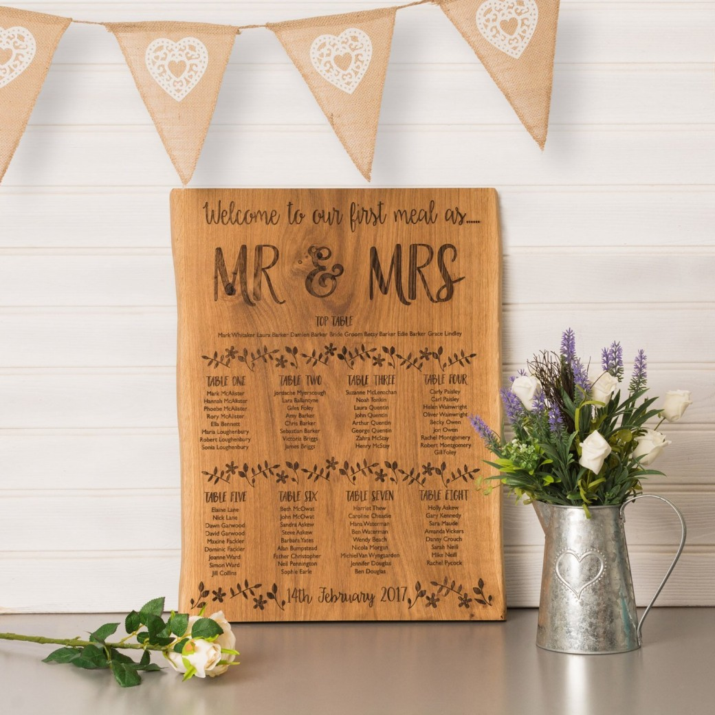 100 Cheap Wedding Favour Ideas For Under 1 Each: Creating The Perfect Wedding Seating Chart
